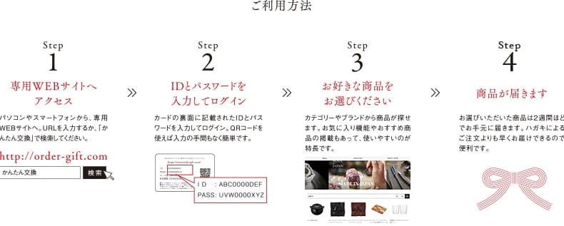 「専用WEBサイトへアクセス http://order-gift.com」「IDとパスワードを入力してログイン」「お好きな商品をお選び下さい。」「商品が届きます。」