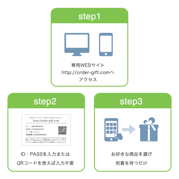 uluao(ウルアオ) e-order choice(カードカタログ) <カテレイネ カード>