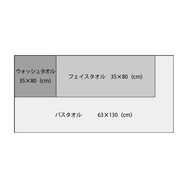 5trees / 今治タオル ポルカドットシャンブレータオルセット(フェイス2/ウォッシュ1 グレー)