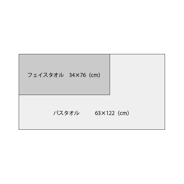 VIRI-DARI deserta / ボーダーバスタオル(Navy×White)