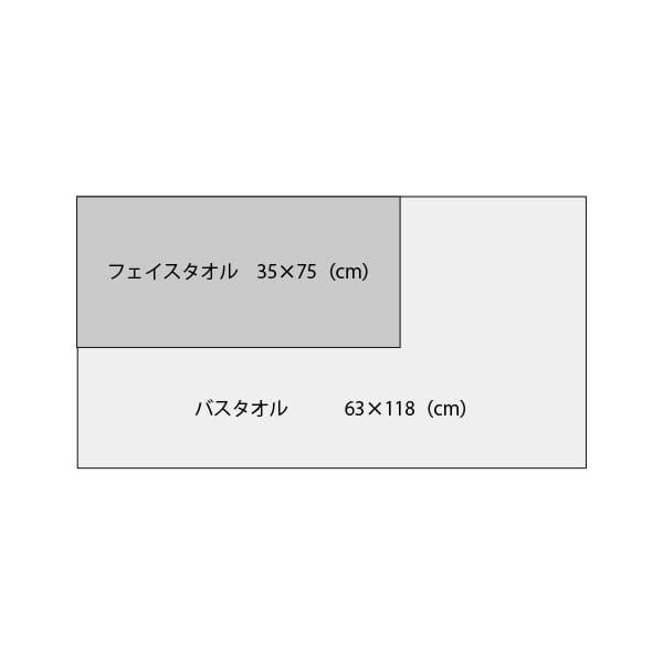 VIRI-DARI deserta / ボーダーフェイスタオル(White×Navy)