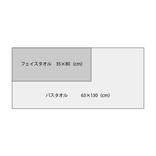 PYYLE / キッチン タオルセット(ブルー/チャコールグレー)(バス1/フェイス1)