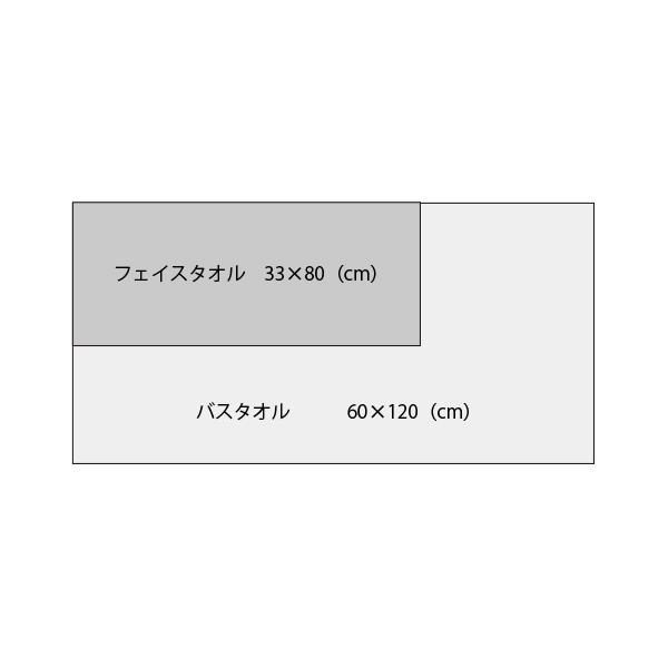 PYYLE / トラッド タオルセット ストライプ(グレー)(バス1/フェイス1)
